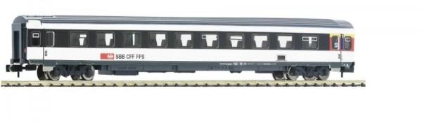 LF44-890207